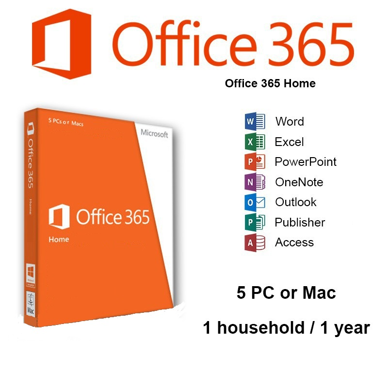 Microsoft Office 365 - Home - Understandable I.T.